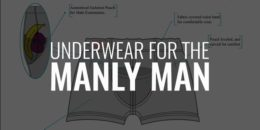 Underwear for the Manly Man